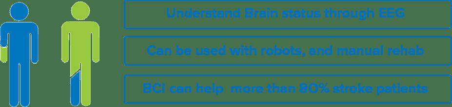 brain-rehab